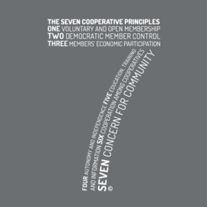The Seven Cooperative Principles Graphic